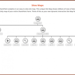SharePoint Vitals SharePoint Analytics Site Map